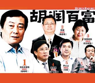 2011年胡润百富榜,2011年,财富,富豪,百富榜