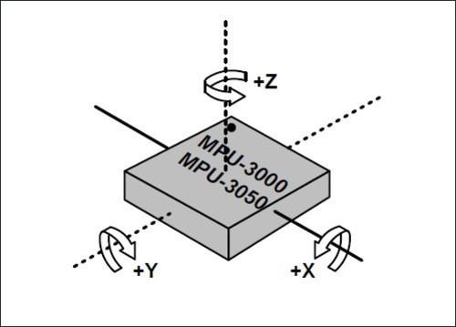 三轴陀螺仪 思歌newton7平板顶尖传感器