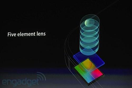 5层透镜元件