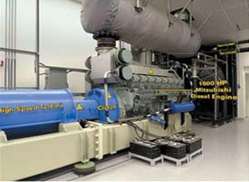 柴油发电机高清图片