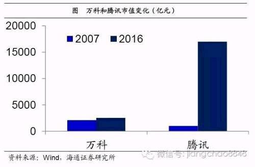 """本文综合自澎湃新闻、及微信公众号""""姜超宏观债券研究""""。"""
